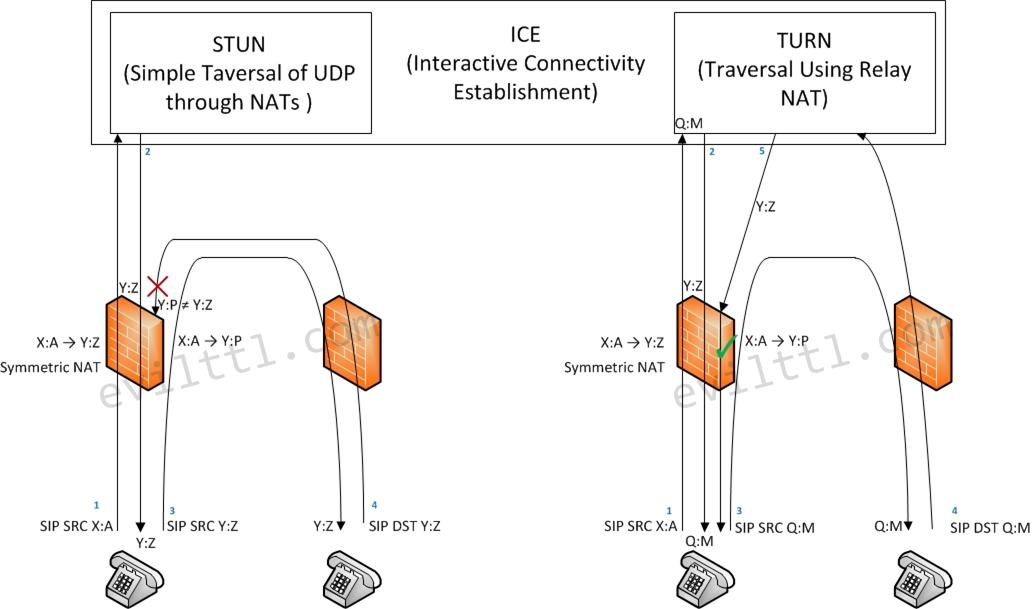 NAT-Traversal-10.png