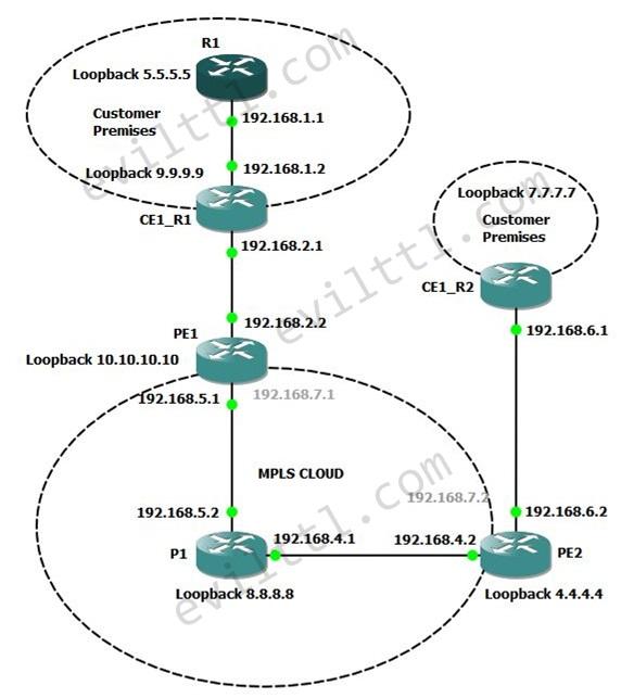 MPLS-VPN-L3.jpg
