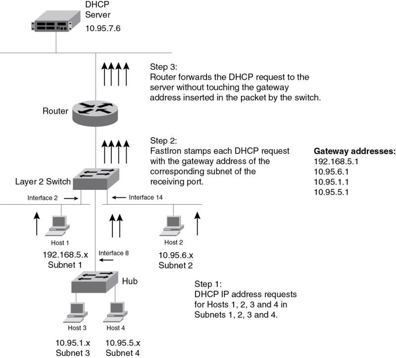 DHCP-10.png