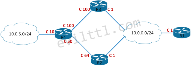 OSPF-Cost-10.png