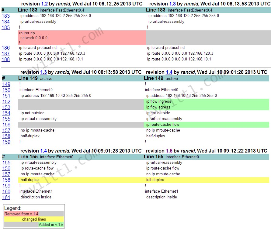 Rancid web interface | Mailing List Archive: Rancid GUI