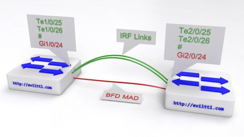 IRF-Configuration.jpg
