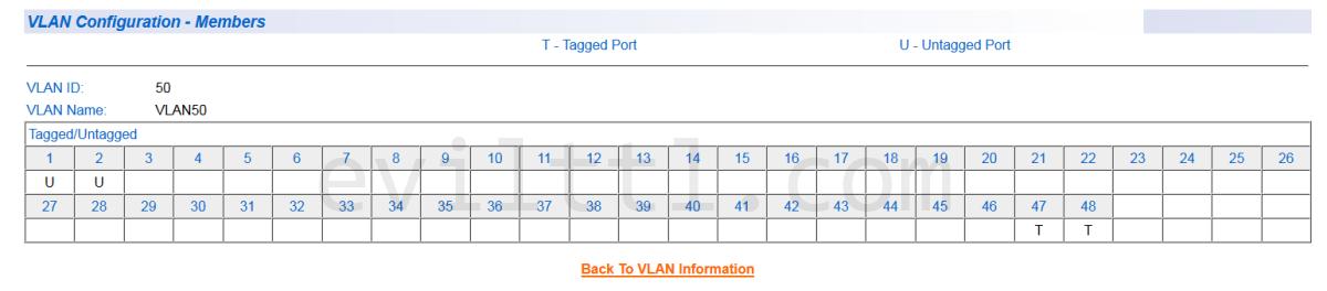 Asymmetric-VLAN-50.png