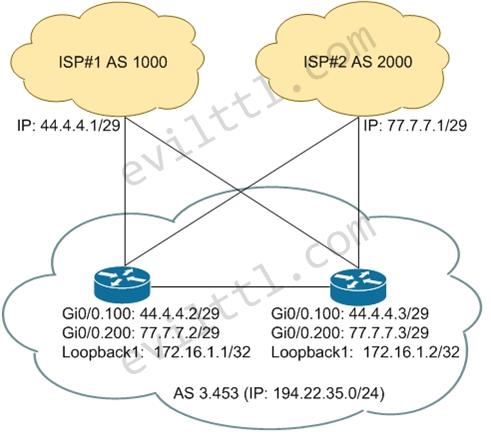 BGP-10.png