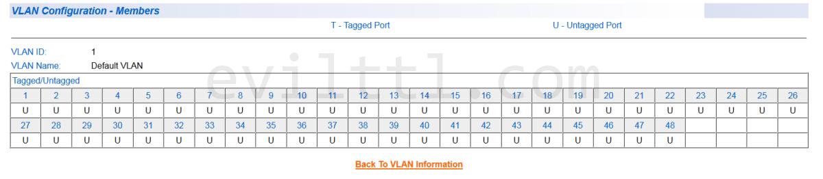 Asymmetric-VLAN-70.png